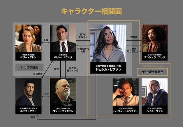 海外ドラマ『SUITS︓ジェシカ・ピアソン』人物相関図